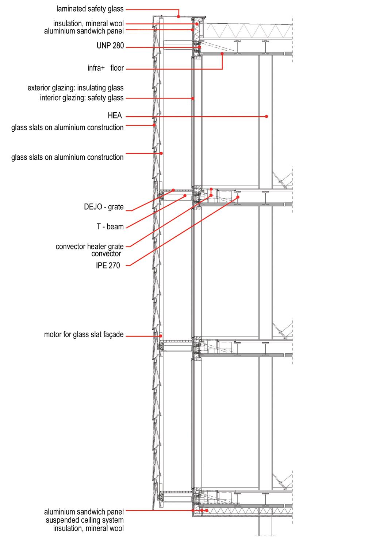 Glass Facade Detail : News and entertainment glass jan