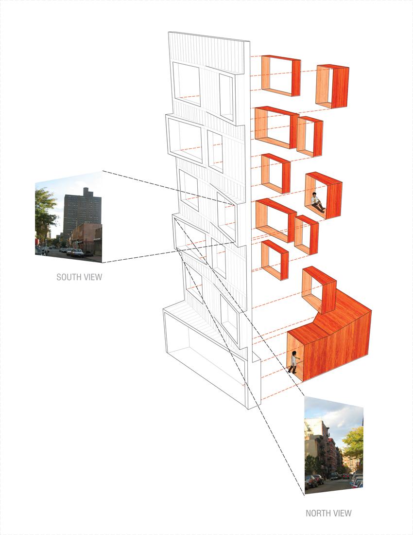 Facade Views Diagram
