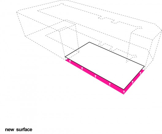 new surface diagram