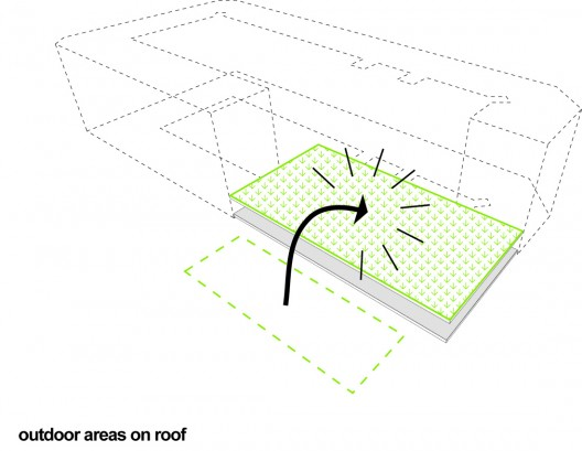 outdoor area diagram