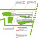 2082327242_environnemental-diagram environmental diagram