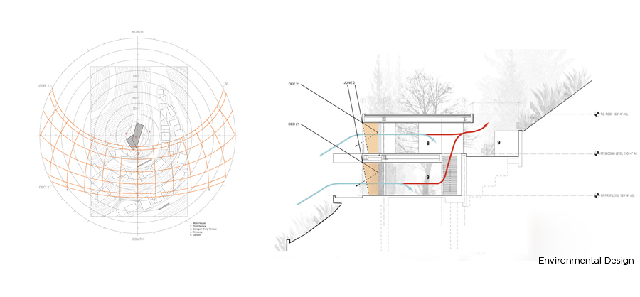 SOLARPLAN.ai Environmental design