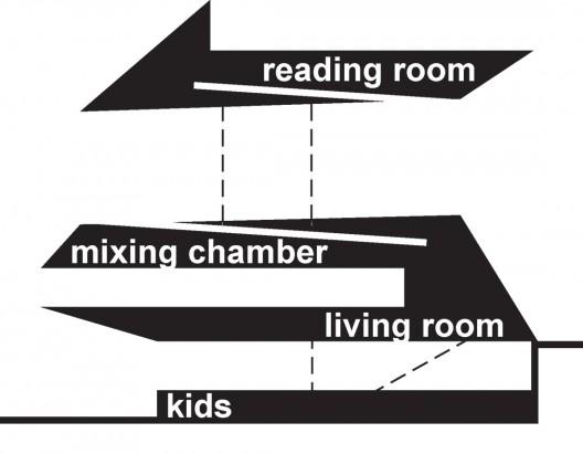 inbetweens diagram