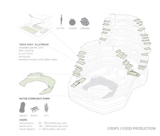 Co op canyon standard architecture archdaily for Terrace farming diagram