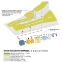shift-tai-1000-diagram-water-reclamation shift-tai-1000-diagram-water-reclamation