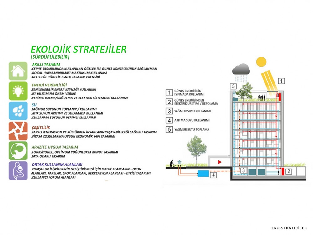 Istanbul Kayabasi Housing Design Competition / Honorable Mention for Aboutblank