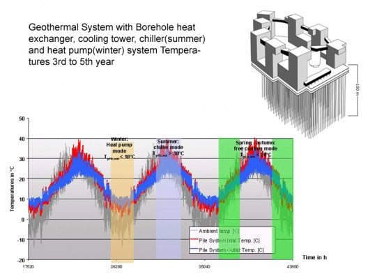 geothermal diagram