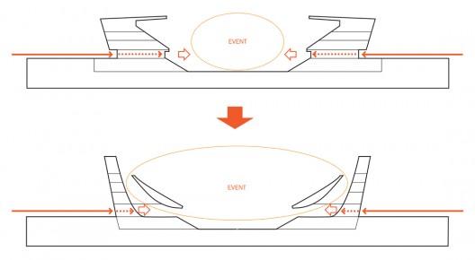new stadium section