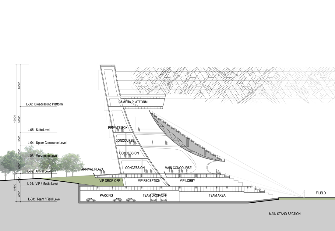 1000 Images About Section On Pinterest Section Drawing Kaiserslautern And Construction Drawings