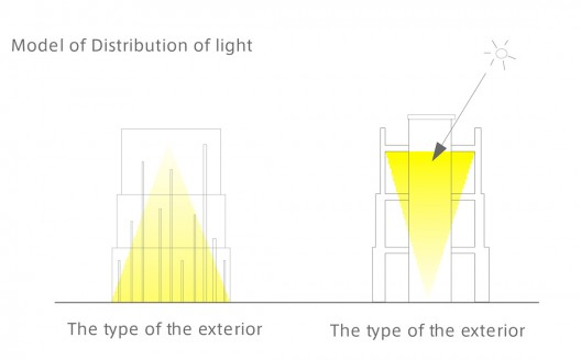 light distribution diagram