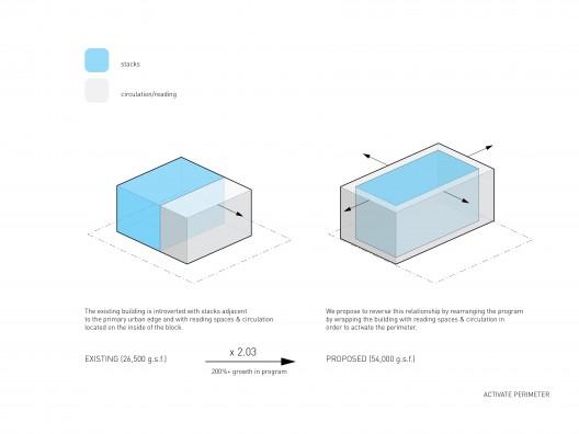 RCL Presentation Material6