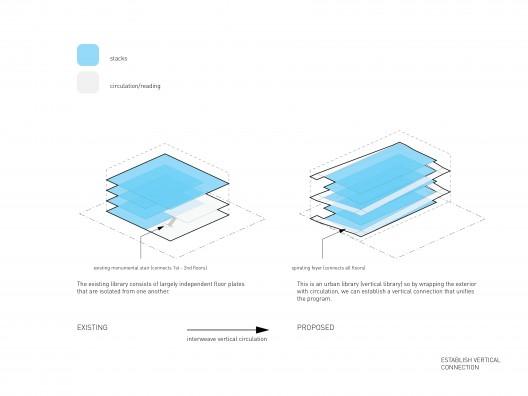 RCL Presentation Material8