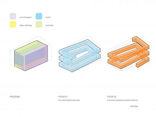 RCL Presentation Material10