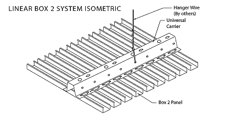 BoxSystem1