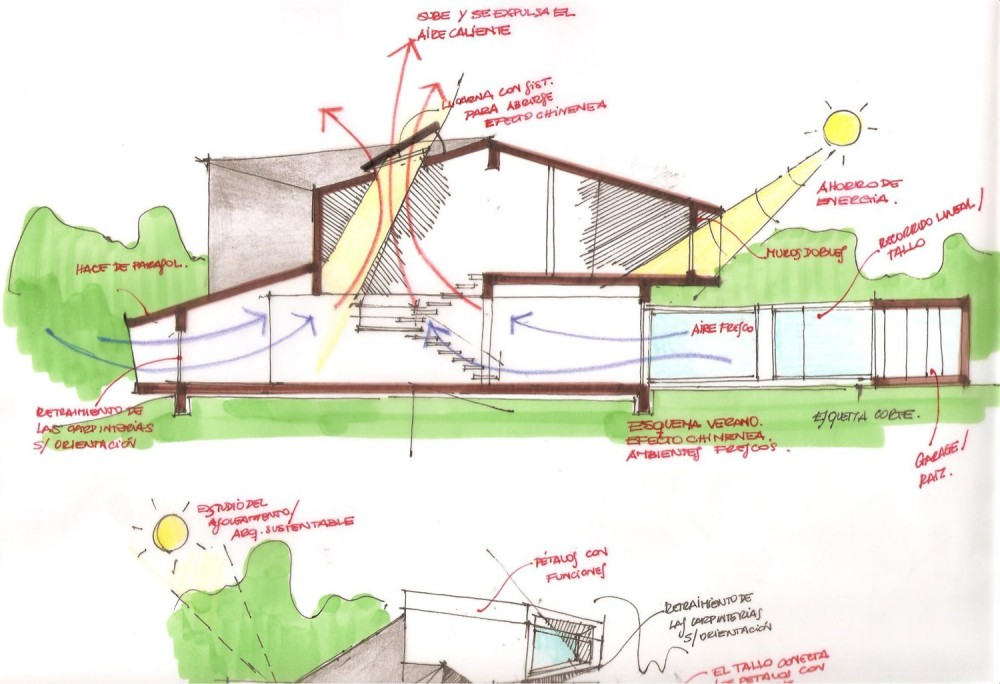 Charming Model  Drawing Courtesy Of Andrés Remy Arquitectos Sketch 01 Sketch 01