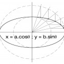 Ellipse Diagram ellipse diagram