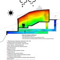 planta nicolas 2 Layout1 (1) weather diagram 01