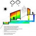 planta nicolas 2 Layout1 (1) weather diagram 02