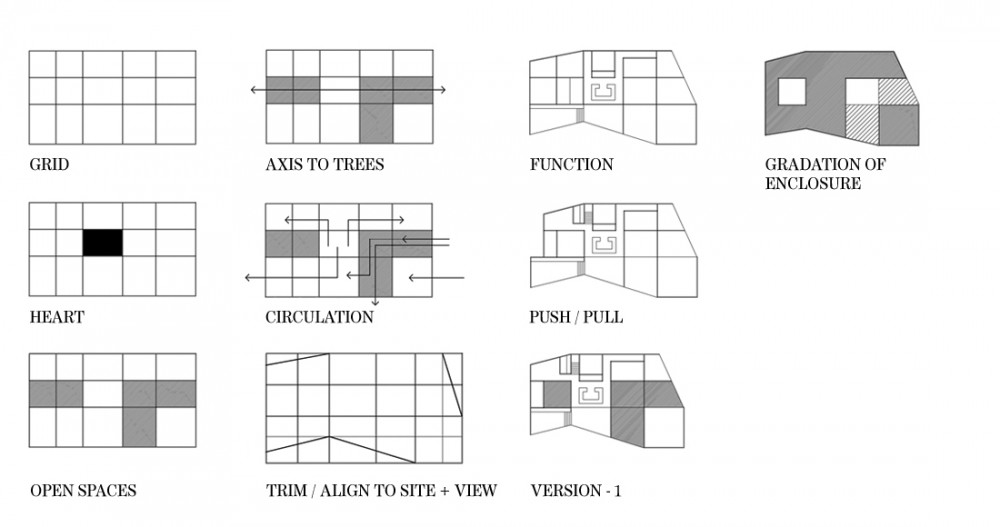 Allens Rivulet House - Room11 grid diagram