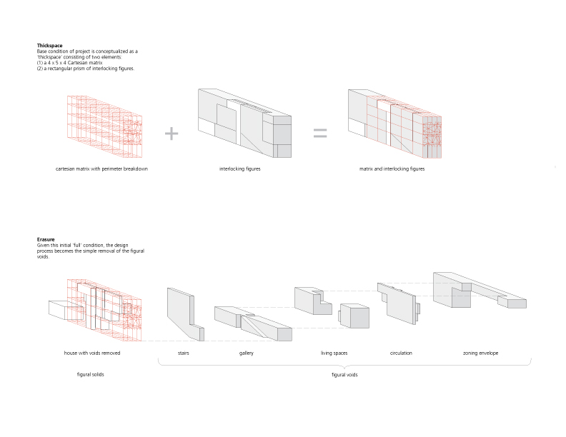Gallery House - Ogrydziak Prillinger Architects axo diagrams