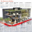 5 The Breakaway Building 5 The Breakaway Building