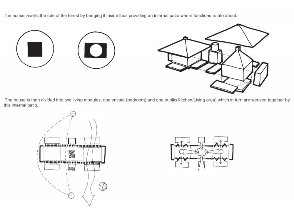 House - A forest for a Moon Dazzler - Benjamin Garcia Saxe diagrams 01