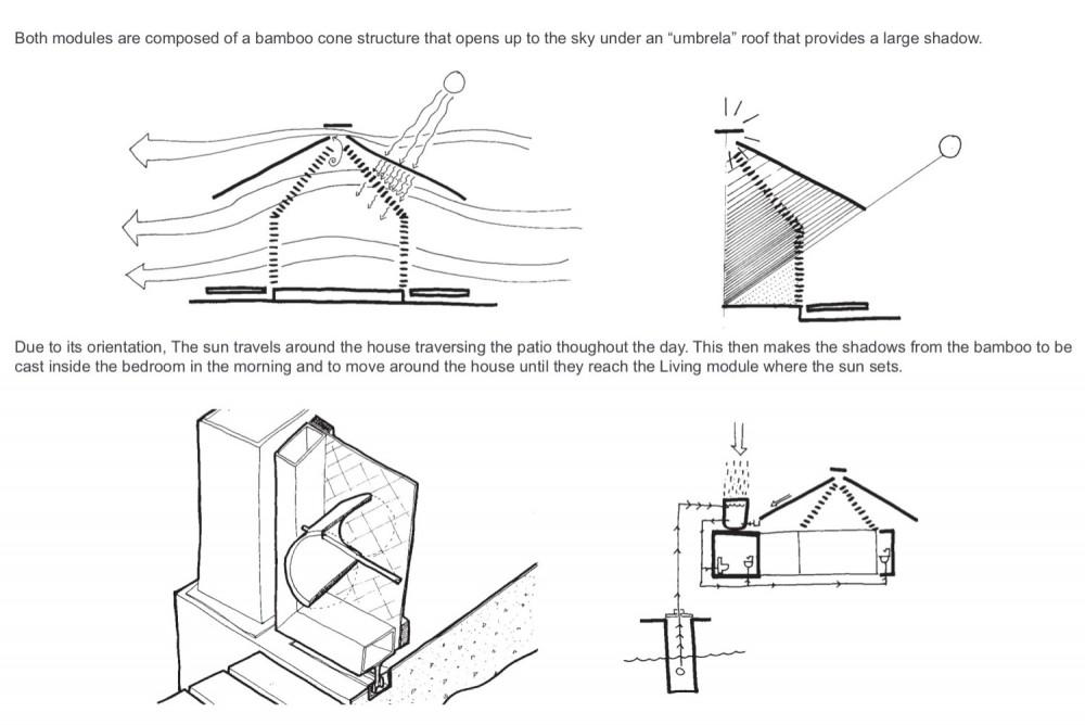 House - A forest for a Moon Dazzler - Benjamin Garcia Saxe diagrams 02