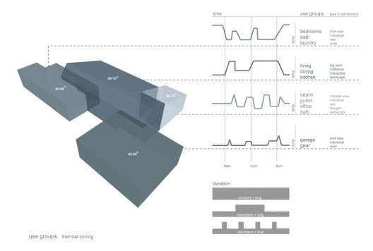 Nearpoint residence workshop architecture design archdaily for Architecture zoning diagram