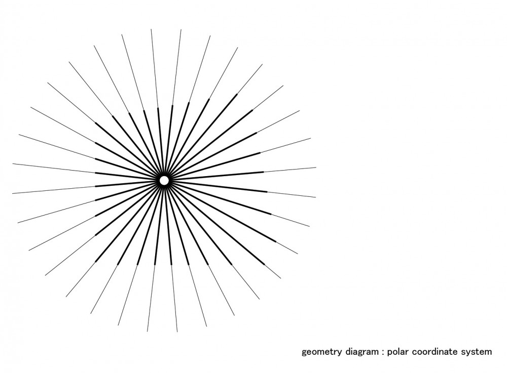geometry diagram geometry diagram