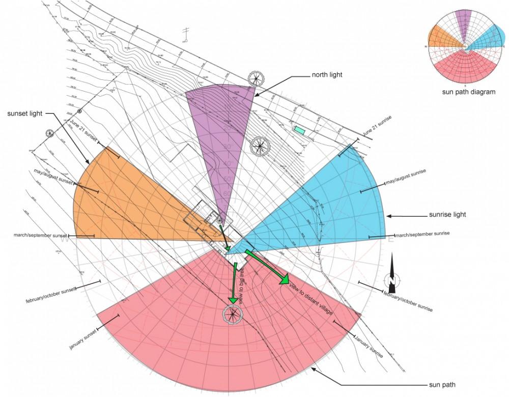 sun diagram 01 sun diagram 01