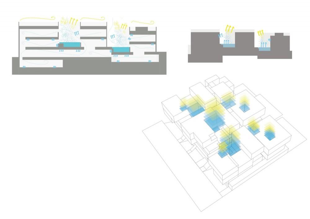 sustainable diagrams sustainable diagrams