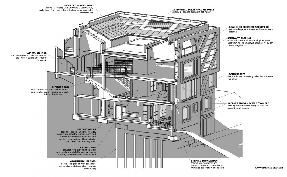 perspective section perspective section