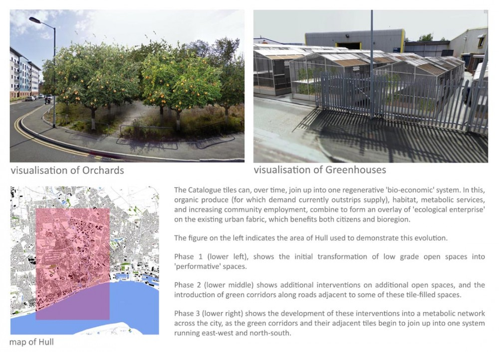 Integrated Habitats Design Competiton winners announced