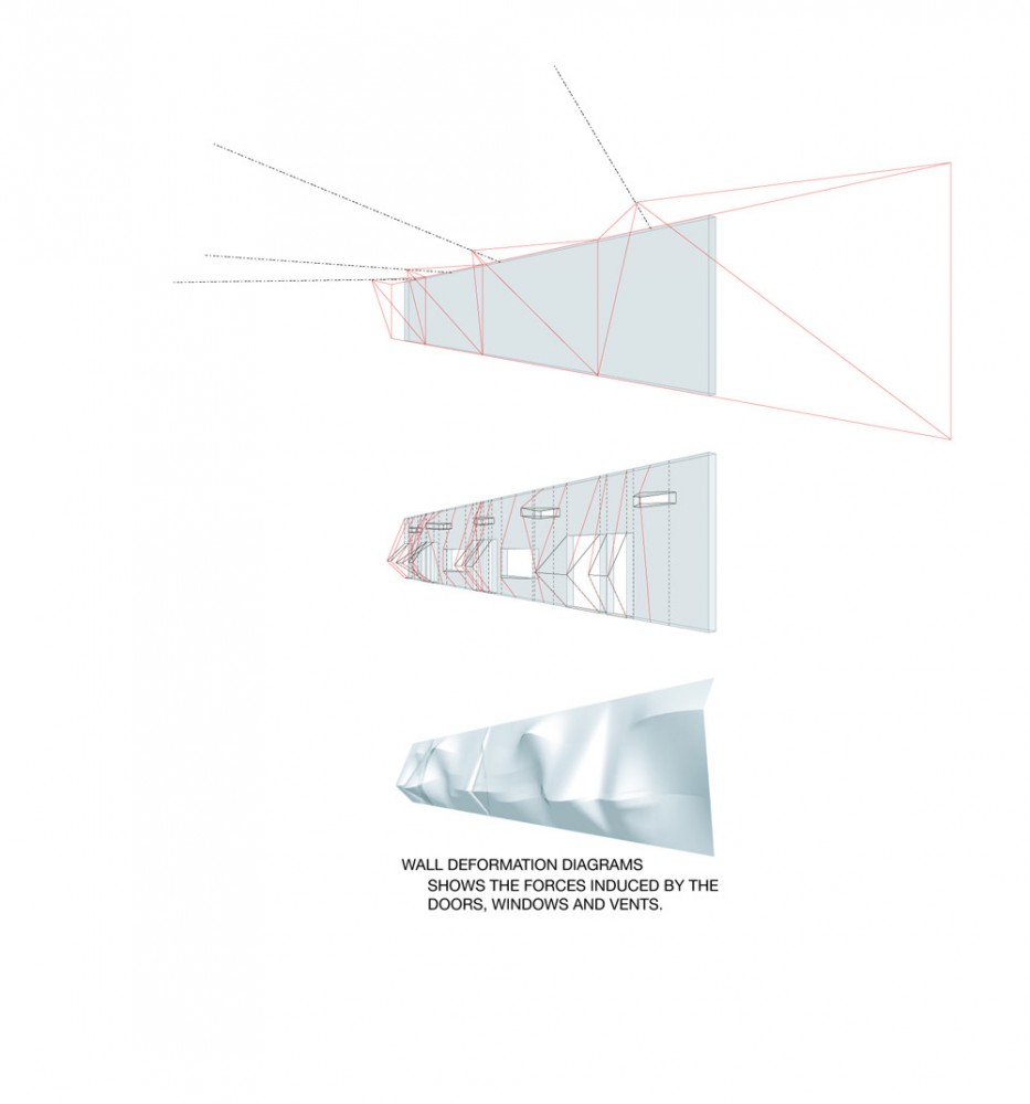 wall deformation diagrams wall deformation diagrams