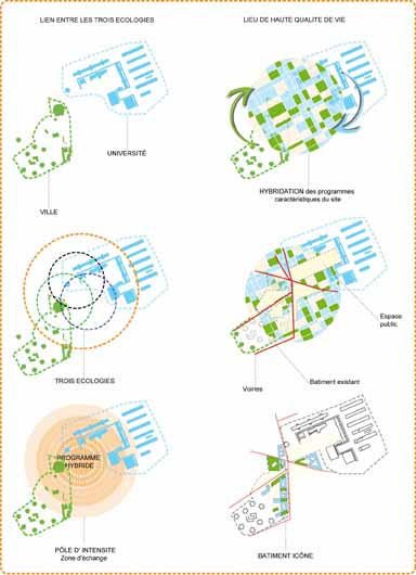 A Campus Lived for a Sensory City / N+B, C+D & Hitoshi Abe