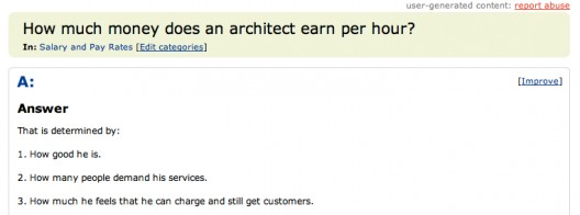 How much do architects earn per hour?