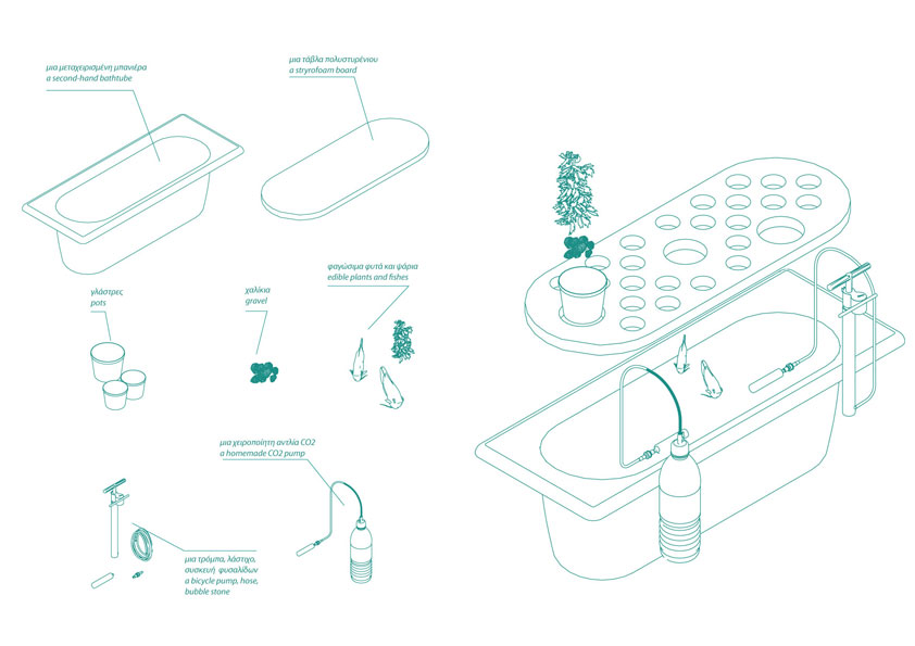 Greenwashing Manual / Valentina Karga