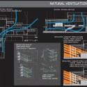 natural ventilation natural ventilation