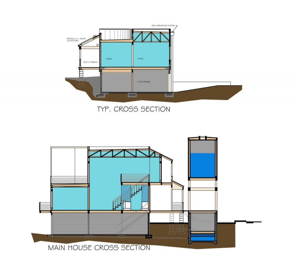 Using BIM to design a 'Net Zero' home
