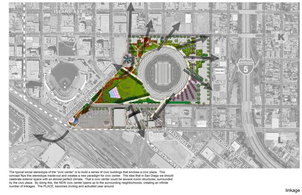 Stadium Design Plan Stadium Master Plan Master
