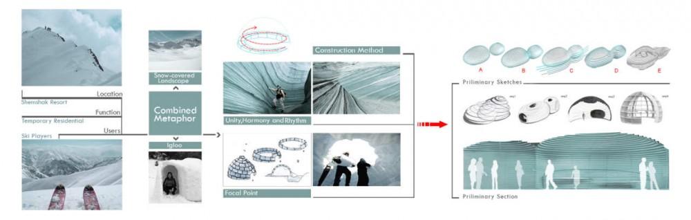 1302193918 diagram 1000x318 تصاویری زیبا از یک سوئیت در نزدیکی پیست اسکی شمشک