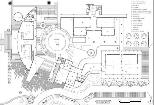 International management institute abin design studio for Neufert gandhi