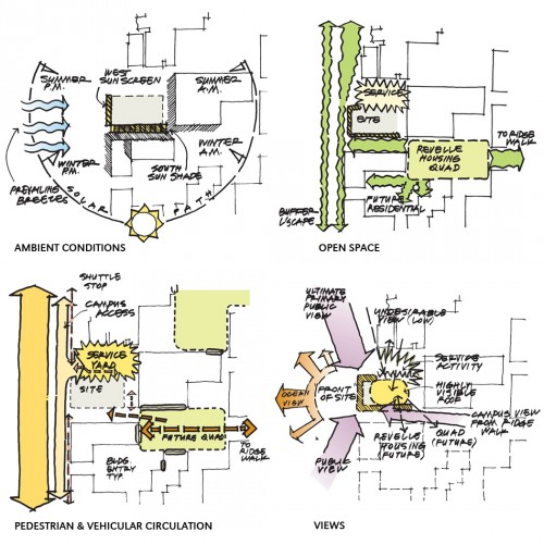 Building Site Map Examples: Housing & Dining Services Administration Building / Studio