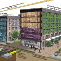 ResilienCity / map-lab Mixed Use District Section