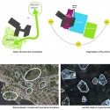Mesterfjellet School site diagram : © Cebra / Various Architects / Østengen & Bergo