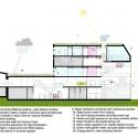 Mesterfjellet School environmental diagram : © Cebra / Various Architects / Østengen & Bergo