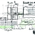  RENZO PIANO BUILDING WORKSHOP, 2010 Renzo Piano Perspective Sketch, Site Plan of the Isabella Stewart Gardner Museum, Boston     RENZO PIANO BUILDING WORKSHOP, 2010