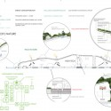 International Design Ideas Competition Entry (12) diagrams 02