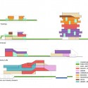 Kaohsiung Port Station Urban Design Proposal (18) vertical zone diagram