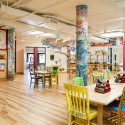 Madison Children&#039;s Museum / The Kubala Washatko Architects (5)  The Kubala Washatko Architects, Inc.
